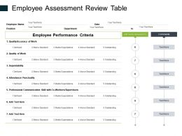 Employee Assessment Review Table Ppt Powerpoint Presentation Professional Aids