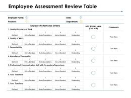 Employee Assessment Review Table Professional Communication Skill Ppt Powerpoint Presentation Ideas Vector