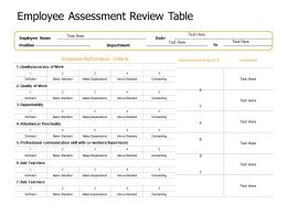 Employee Assessment Review Table Quality Ppt Powerpoint Presentation Influencers