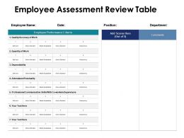 Employee Assessment Review Table Quantity Ppt Powerpoint Presentation Pictures Templates