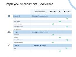 Employee Assessment Scorecard Community Involvement Customer Interaction Ppt Powerpoint Presentation