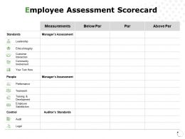 Employee Assessment Scorecard Customer Interaction Measurements Ppt Powerpoint Presentation Gallery Ideas