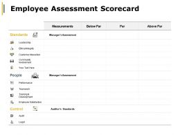 Employee Assessment Scorecard Customer Interaction Ppt Powerpoint Presentation Infographic
