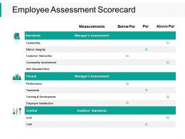 Employee Assessment Scorecard Leadership Ppt Powerpoint Presentation Ideas Introduction