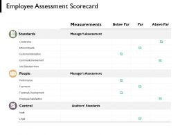 Employee Assessment Scorecard Management Marketing Ppt Powerpoint Presentation Portfolio Outline