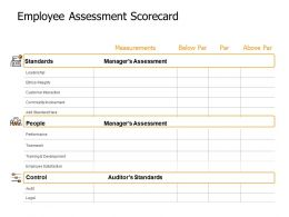 Employee Assessment Scorecard Measurements Ppt Powerpoint Presentation Outline Designs