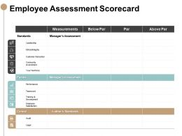 Employee Assessment Scorecard Measurements Ppt Presentation Slides