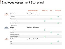 Employee Assessment Scorecard People Ppt Powerpoint Presentation Show Example File