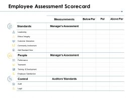 Employee Assessment Scorecard Performance Teamwork Ppt Powerpoint Presentation Model Icon
