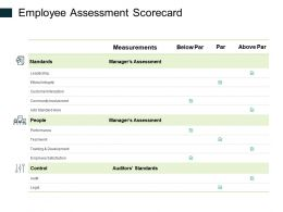Employee Assessment Scorecard Ppt Powerpoint Presentation Aids