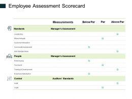 Employee Assessment Scorecard Ppt Powerpoint Presentation Aids