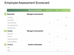 Employee Assessment Scorecard Ppt Powerpoint Presentation File Skills