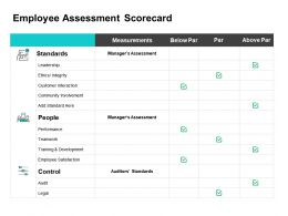 Employee Assessment Scorecard Ppt Powerpoint Presentation Styles