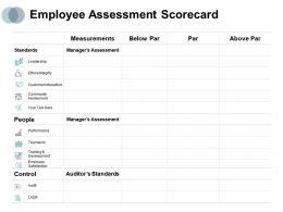 Employee Assessment Scorecard Standards Leadership Ppt Powerpoint Presentation Example File