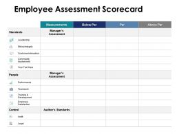 Employee Assessment Scorecard Standards Ppt Powerpoint Presentation Pictures Topics