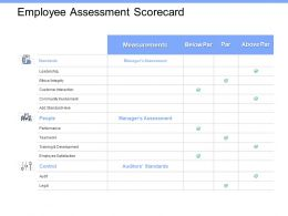 Employee Assessment Scorecard Training And Development Ppt Slides