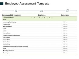 Employee Assessment Technology Community Ppt Powerpoint Presentation Outline