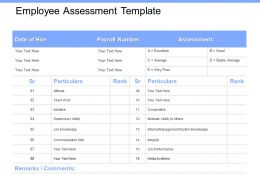 Employee Assessment Template Communication Skill Powerpoint Presentation Pictures