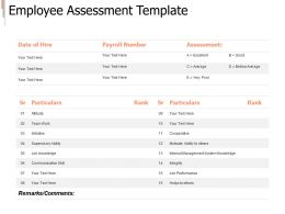 Employee Assessment Template Knowledge Ppt Powerpoint Presentation Model Format