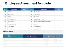 Employee Assessment Template Payroll Ppt Powerpoint Presentation Pictures Aids