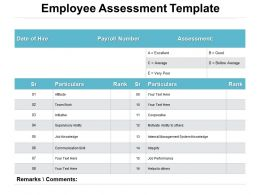 Employee Assessment Template Ppt Powerpoint Presentation File Visuals