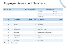 Employee Assessment Template Team Work Communication Ppt Powerpoint Presentation Summary Ideas