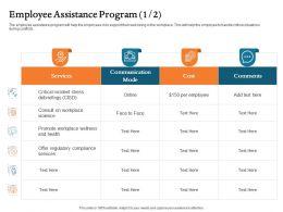 Employee Assistance Program Communication Ppt File Topics