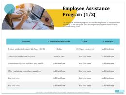 Employee Assistance Program Compliance Services Ppt Powerpoint Guidelines