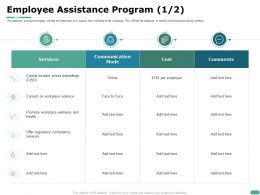 Employee Assistance Program Consult On Ppt Powerpoint Presentation File Show