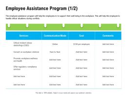 Employee Assistance Program Offer M2255 Ppt Powerpoint Presentation Visual Aids Diagrams
