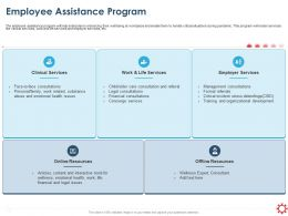 Employee Assistance Program Offline Resources Ppt Styles Clipart Images