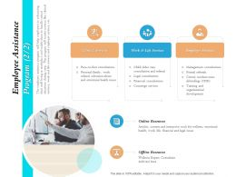 Employee Assistance Program Resources Ppt Icon Example