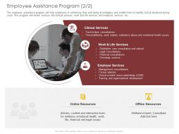 Employee Assistance Program Resources Ppt Powerpoint Presentation Ideas Graphic Images
