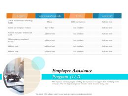 Employee Assistance Program Services Ppt File Topics
