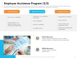 Employee Assistance Program Services Ppt Icon Guide
