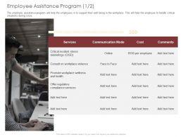 Employee Assistance Program Services Ppt Powerpoint Presentation Portfolio Samples