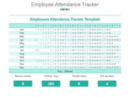 Employee Attendance Tracker Powerpoint Slide Designs Download