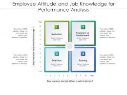 Employee Attitude And Job Knowledge For Performance Analysis