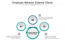 Employee Behavior External Clients Ppt Powerpoint Presentation Demonstration Cpb