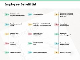 Employee Benefit List Ppt Infographic Template Portfolio