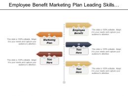 Employee Benefit Marketing Plan Leading Skills International Marketing