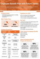 Employee Benefit Plan With Future Trends Presentation Report Infographic PPT PDF Document