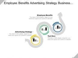 Employee Benefits Advertising Strategy Business Equity Competition Analysis
