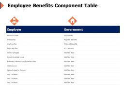 Employee Benefits Component Table Government Ppt Powerpoint Presentation Slide