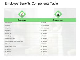 Employee Benefits Components Table Icons Ppt Powerpoint Presentation Portfolio Samples