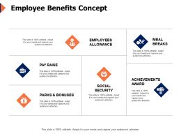 Employee Benefits Concept Employees Allowance Ppt Powerpoint Presentation Icon
