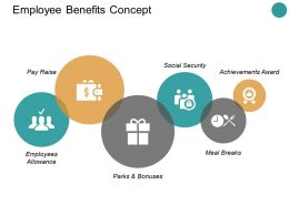 Employee Benefits Concept Ppt Powerpoint Presentation Topics