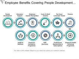Employee Benefits Covering People Development Awards Schemes Pension