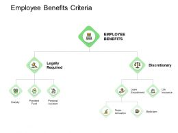 Employee Benefits Criteria Gratuity Ppt Powerpoint Presentation Summary Ideas
