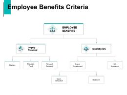 Employee Benefits Criteria Leave Encashment Compare Ppt Powerpoint Presentation Summary Graphic Tips